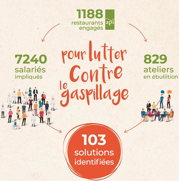 103 solutions concrètes pour réduire nos déchets